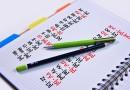 Эксперты в шоке от нового казахского алфавита