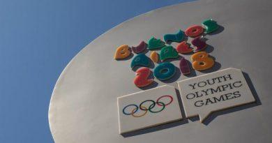 Таблица медалей Летних юношеских Олимпийских игр на 19 октября 2018 года